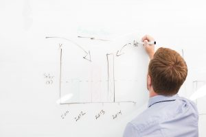 Top 5 KPIs To Measure Marketing Campaign Effectiveness